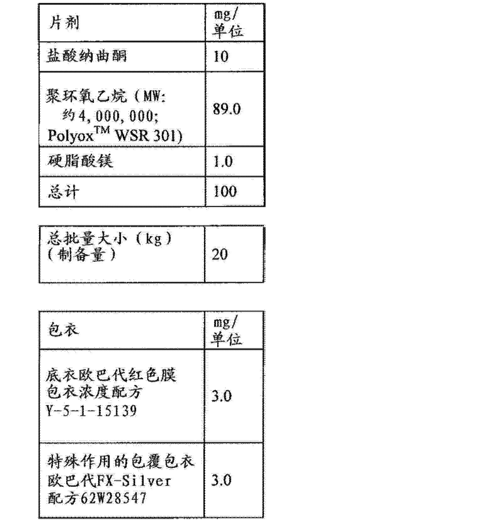 Figure CN102688241AD00651
