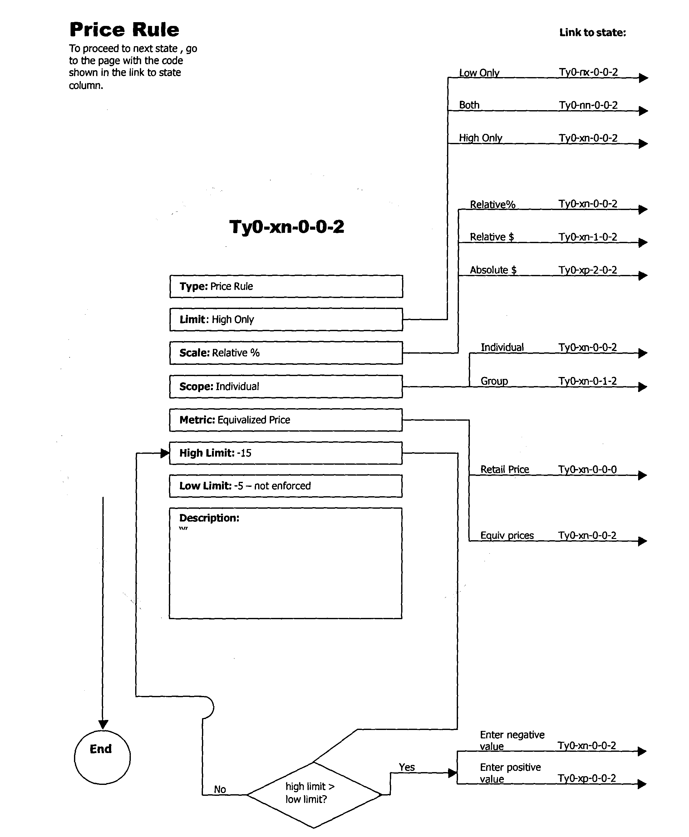 Figure US20040210541A1-20041021-P00022