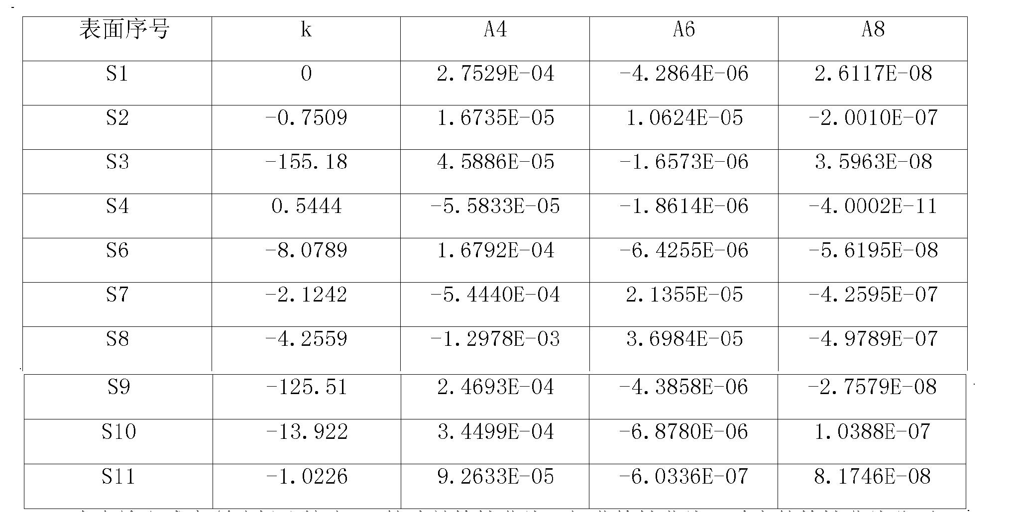 Figure CN101726833BD00052
