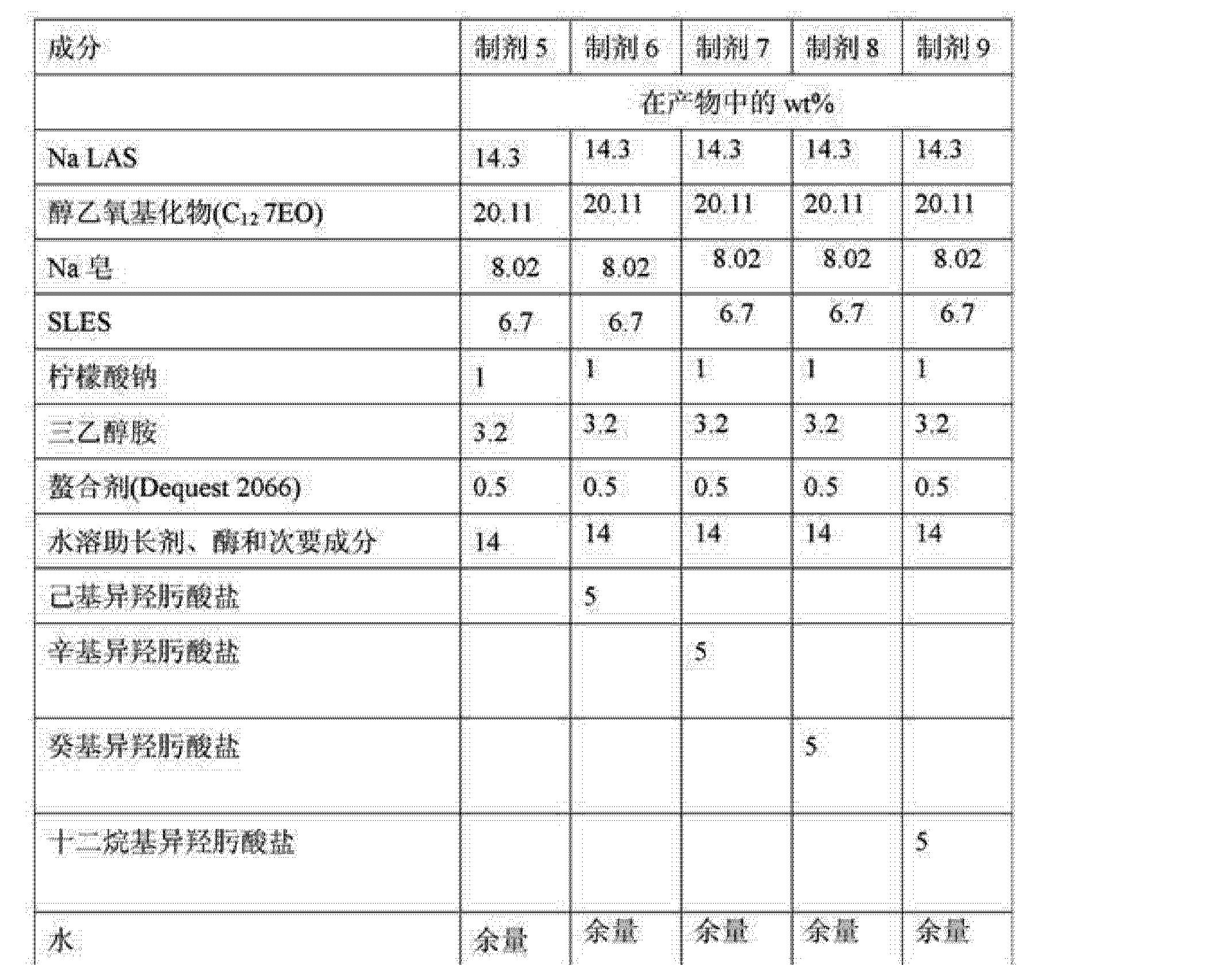 Figure CN102257109BD00171