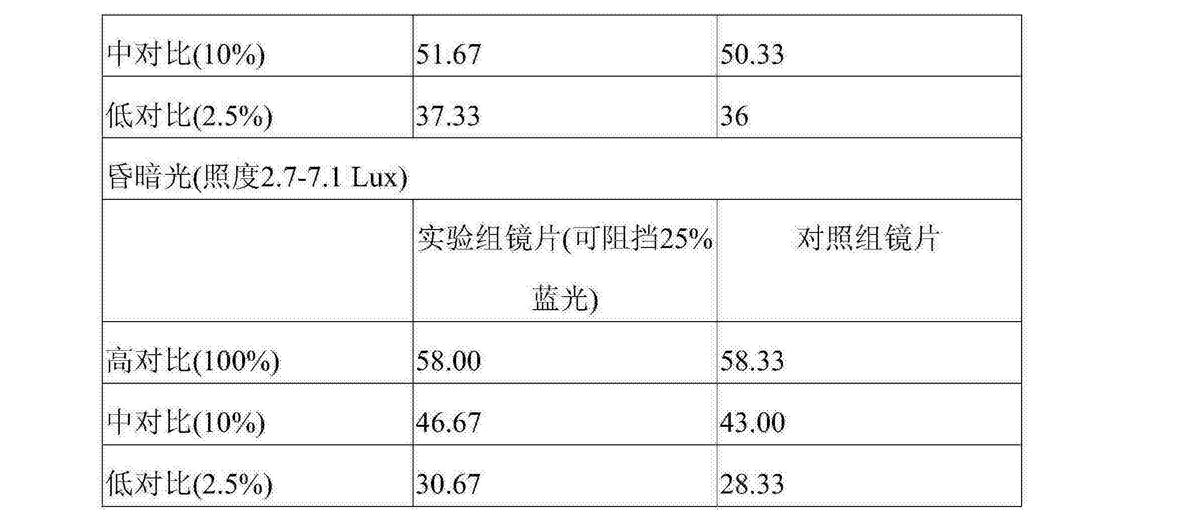 Figure CN106810640AD00201