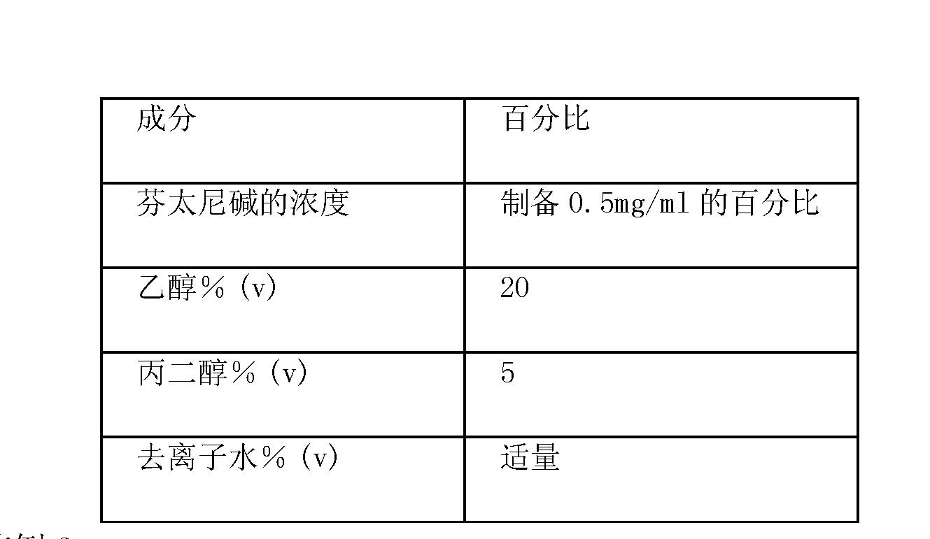 Figure CN101378735BD00181