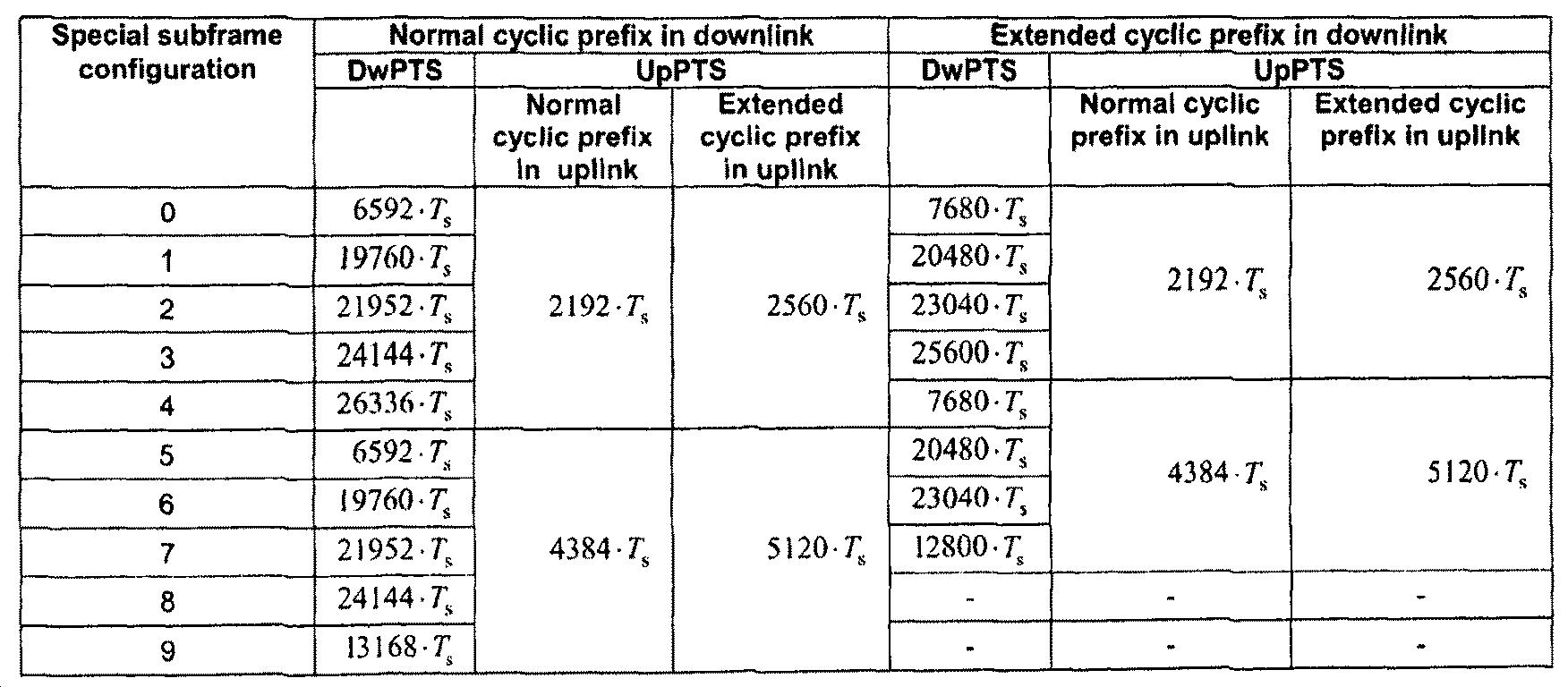 Figure 112015087277720-pct00001