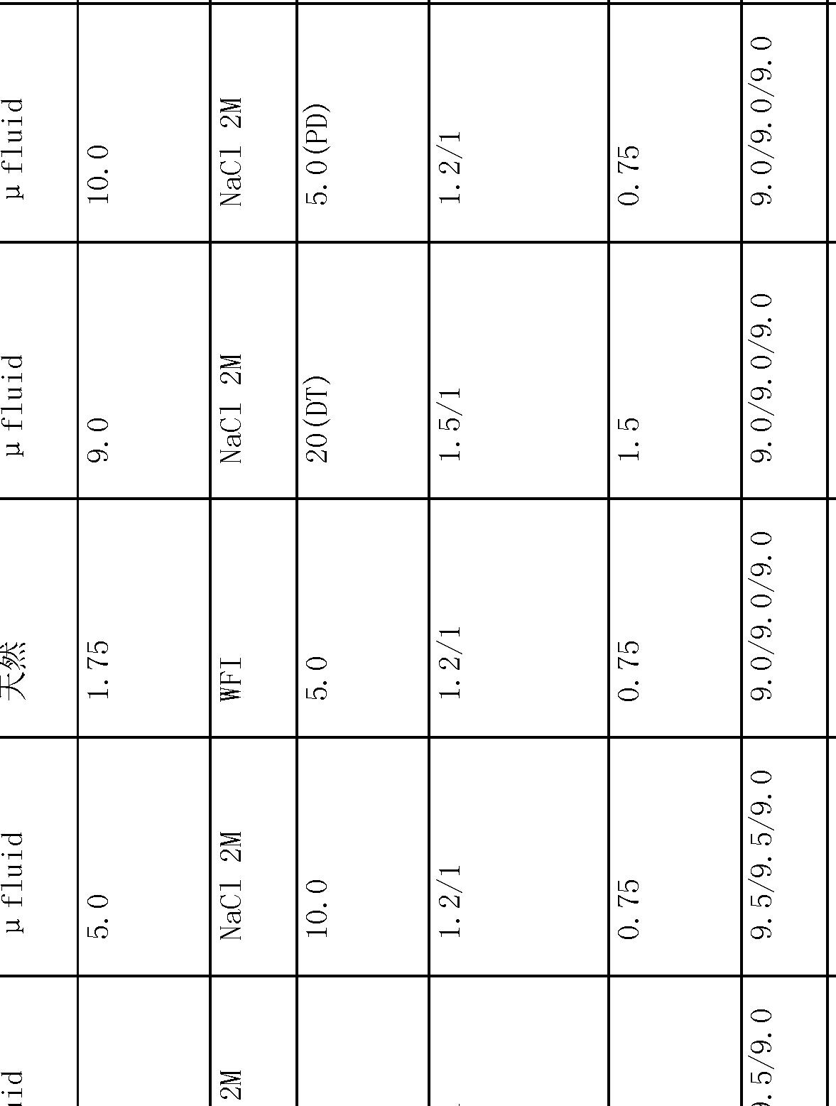 Figure CN101378778BD00441