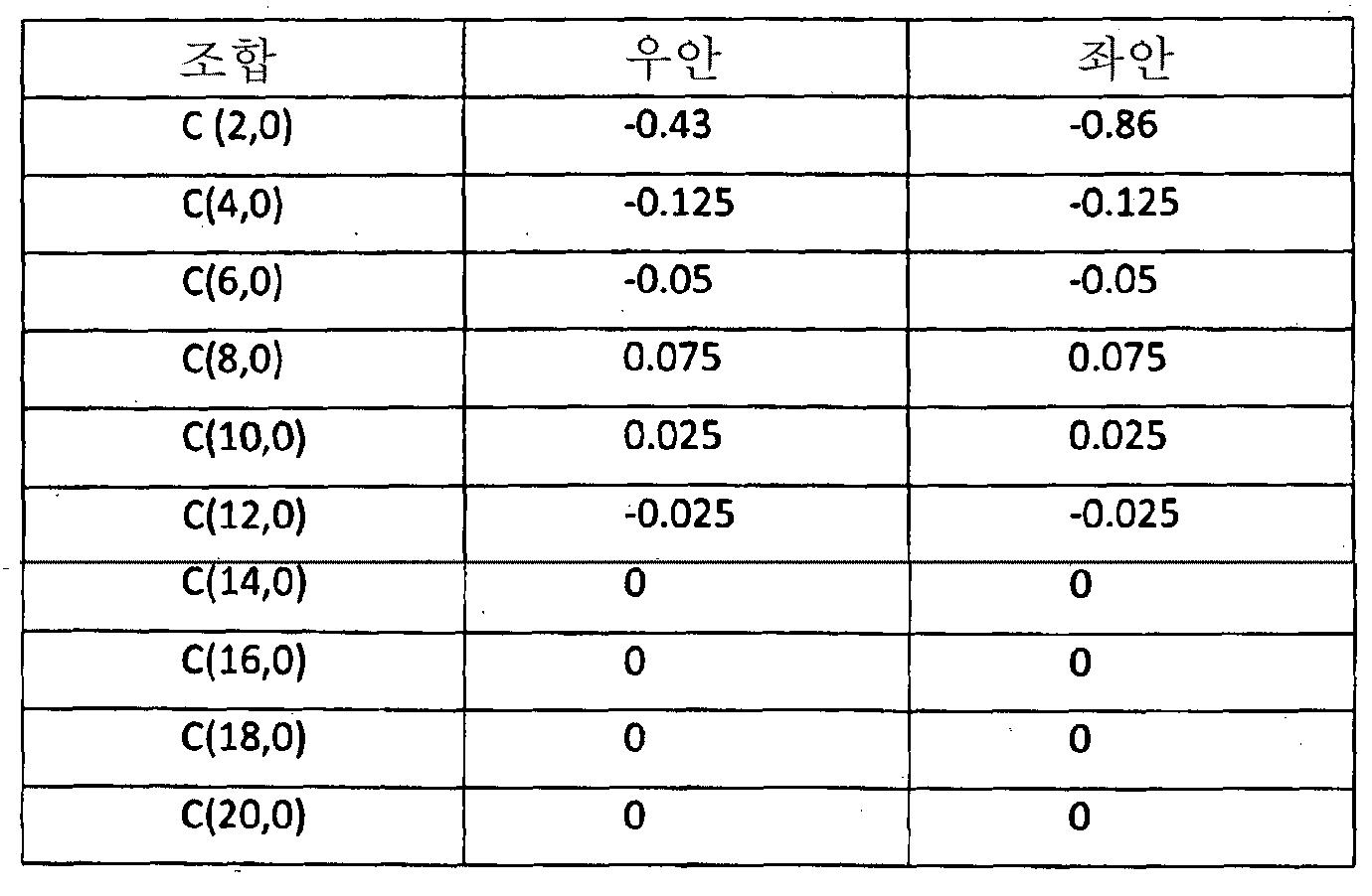 Figure 112014105016158-pct00018