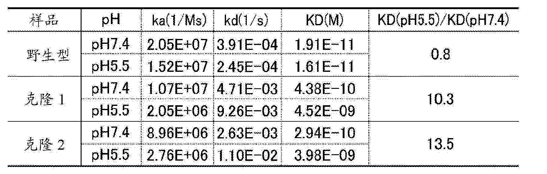 Figure CN102993304AD00671