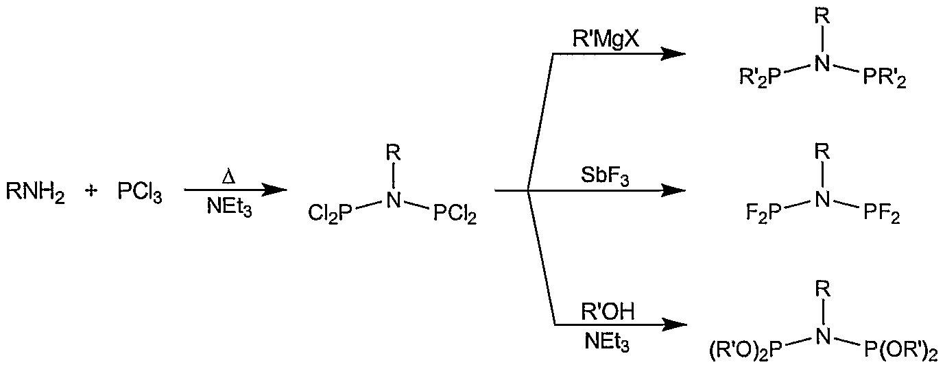 WO2003076073A1 - Process for the photocatalytic production of