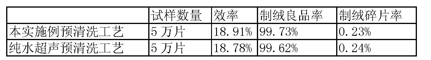 Figure CN102403251BD00071