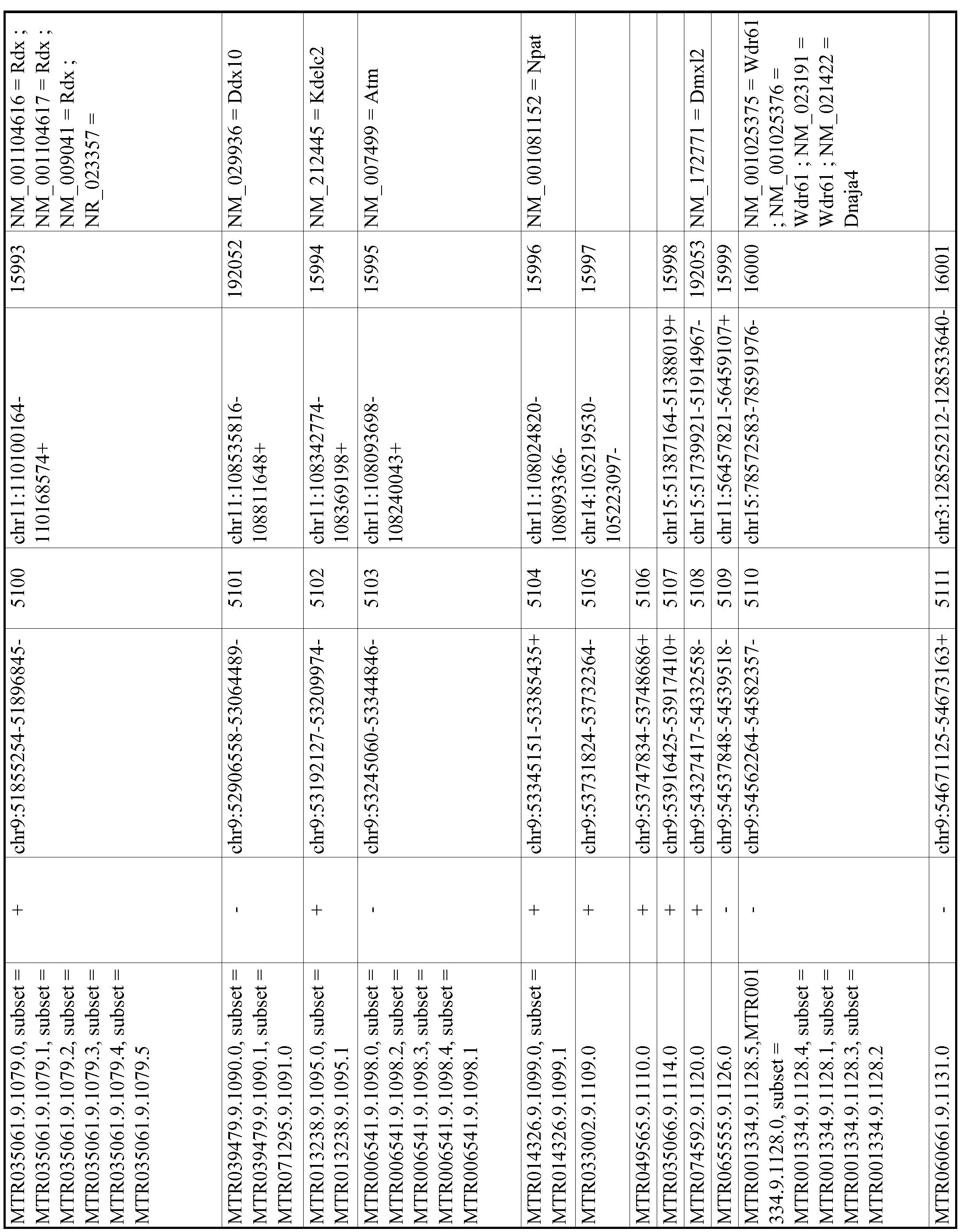 Figure imgf000932_0001