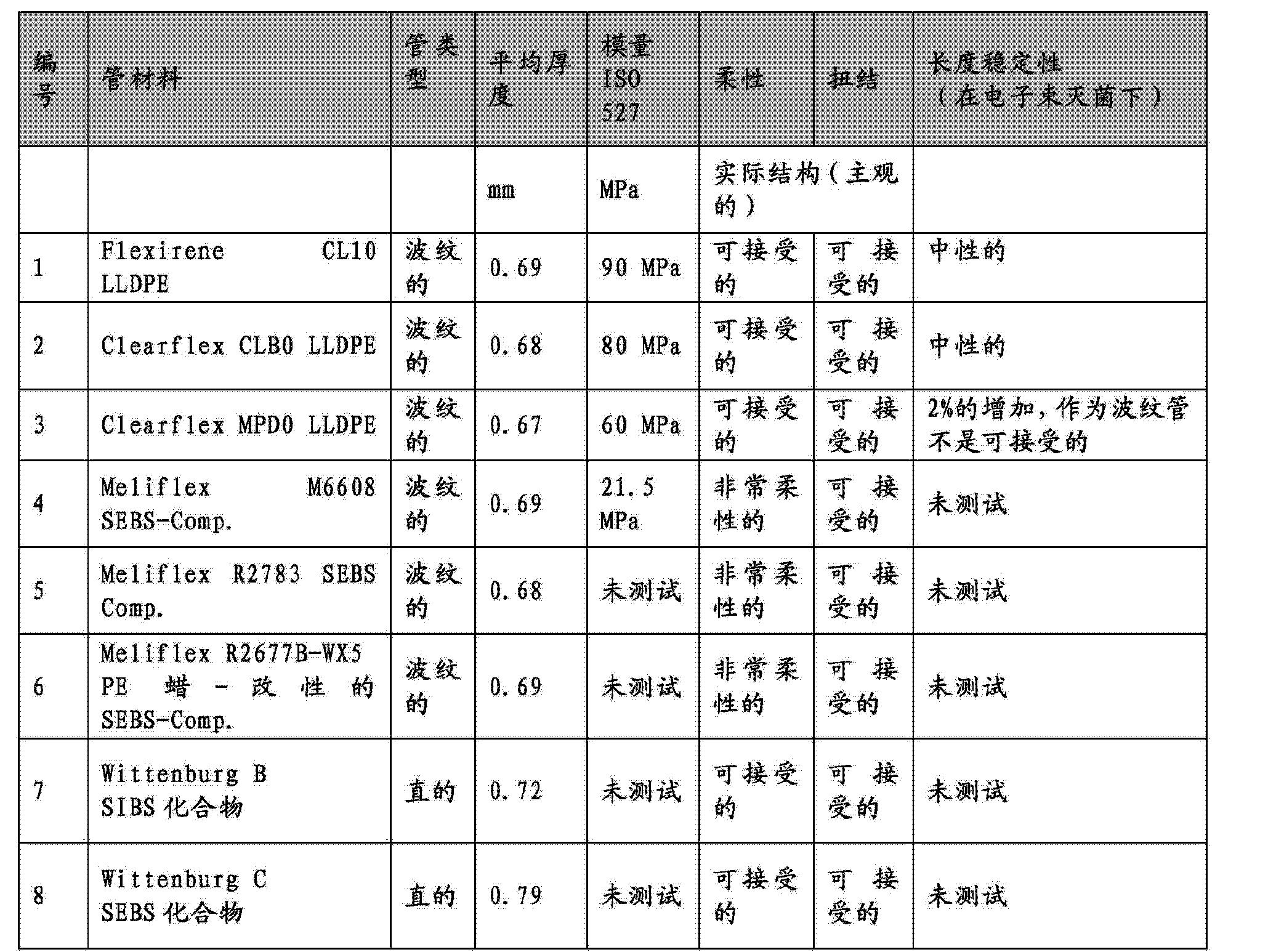 Figure CN103052412AD00121