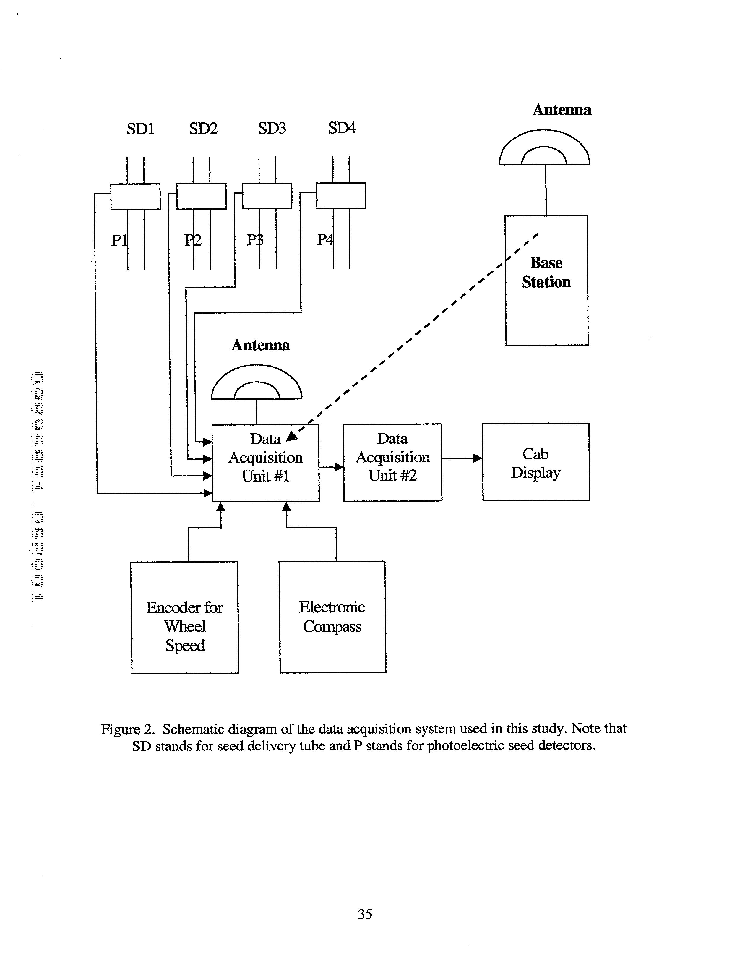 Figure US20030028321A1-20030206-P00006