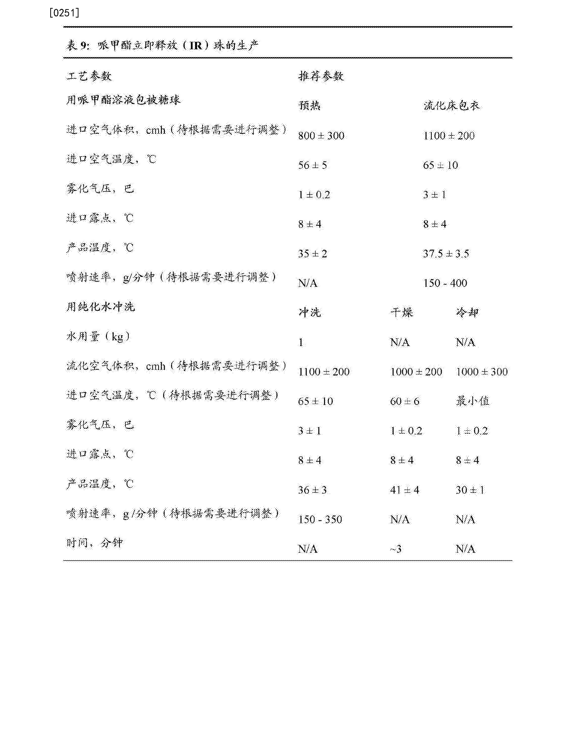 Figure CN107205954AD00361