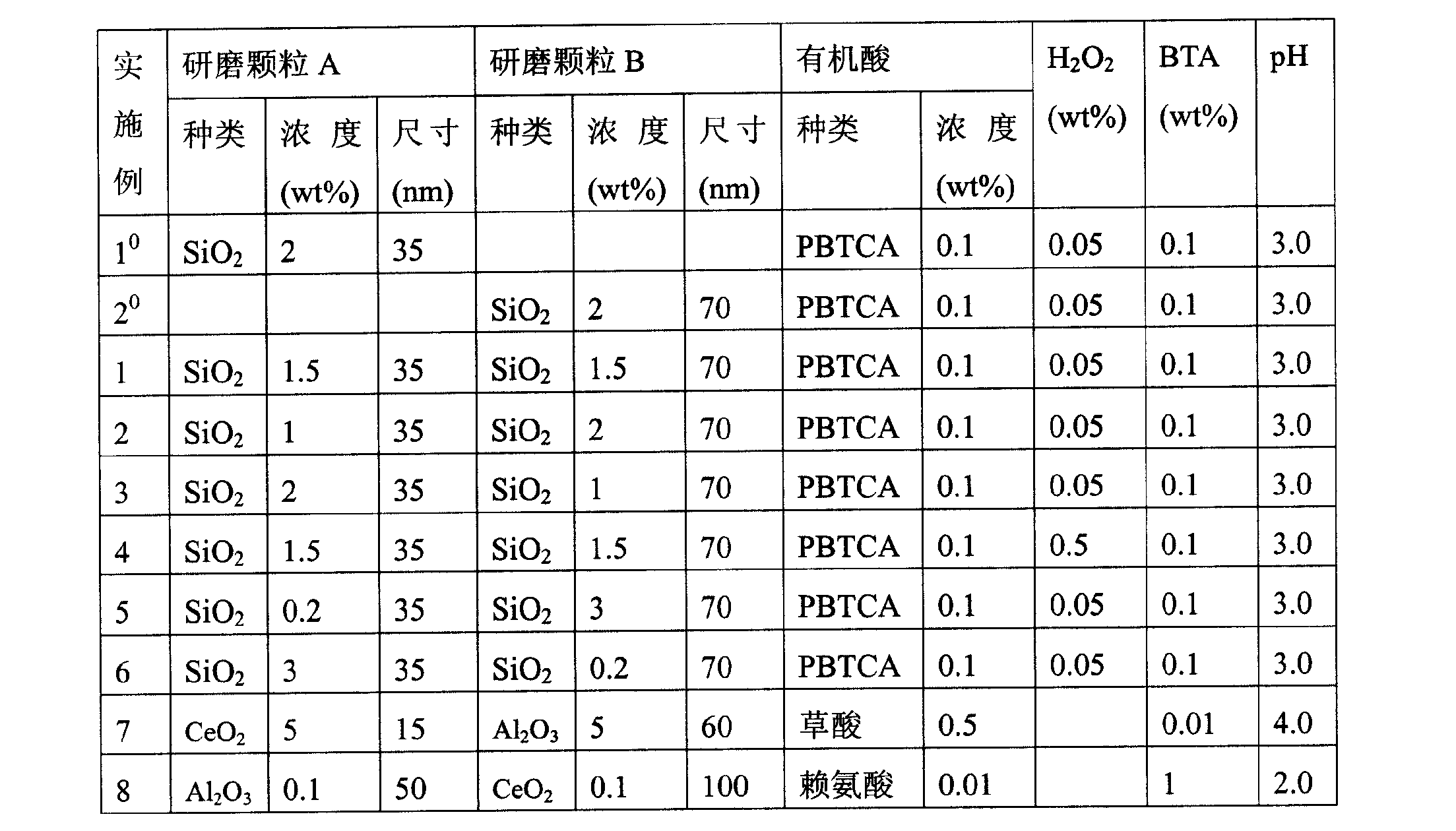 Figure CN1955249BD00051