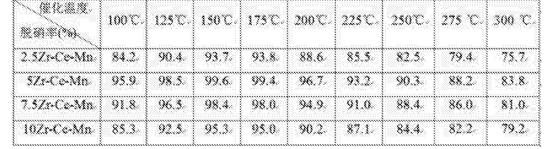 Figure CN106423148AD00041