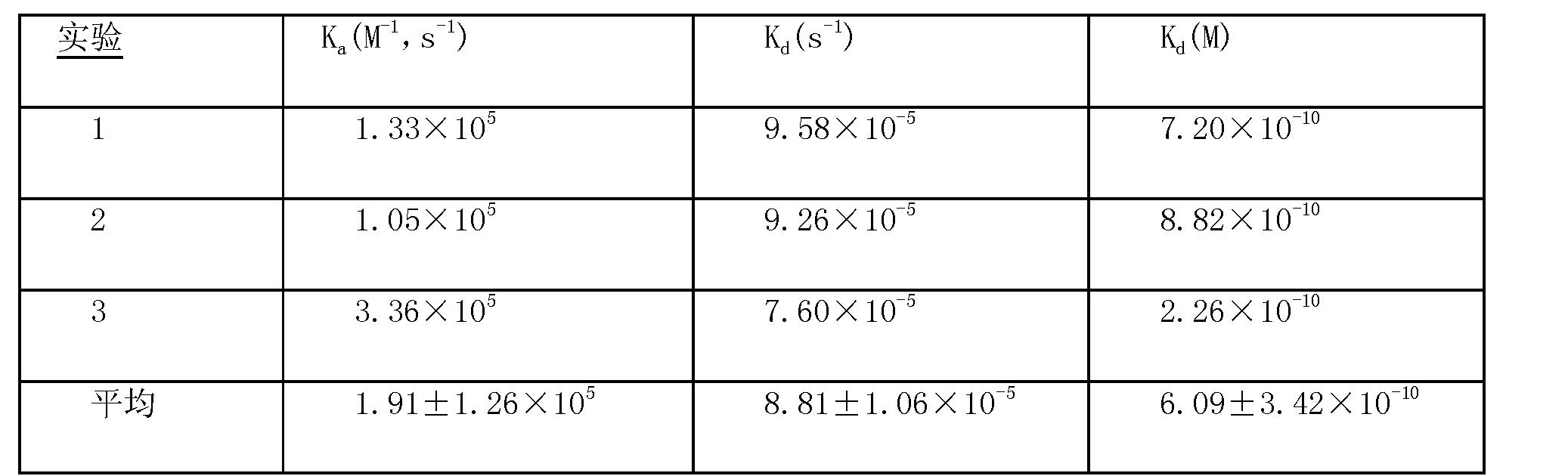 Figure CN1935260BD00292
