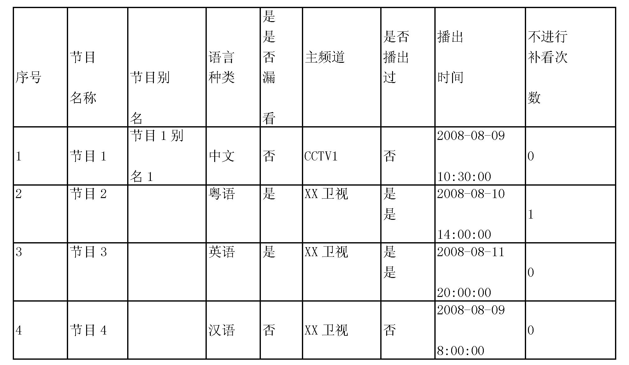 Figure CN101656850BD00071