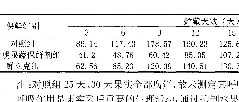Figure CN102150704BD00192