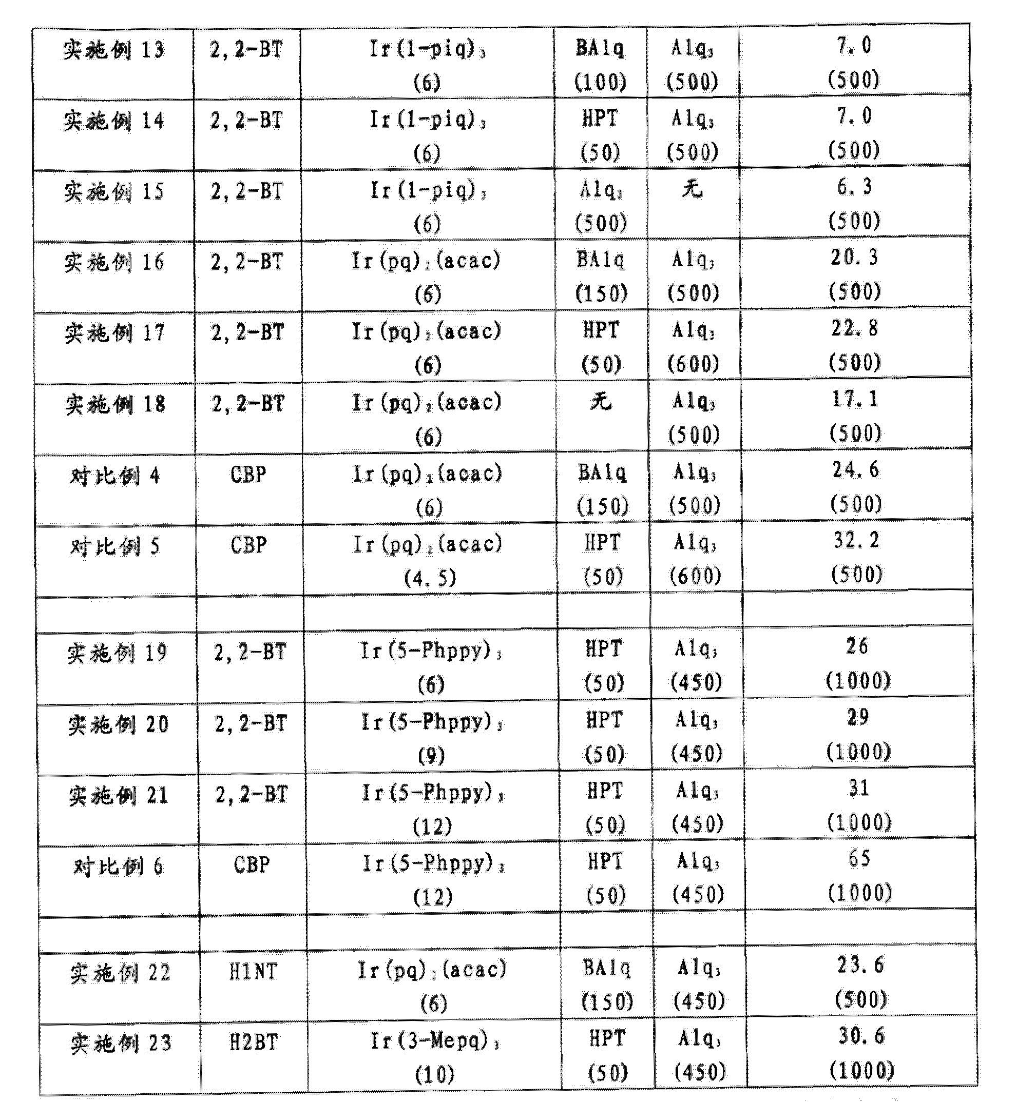 Figure CN103746080AD00401