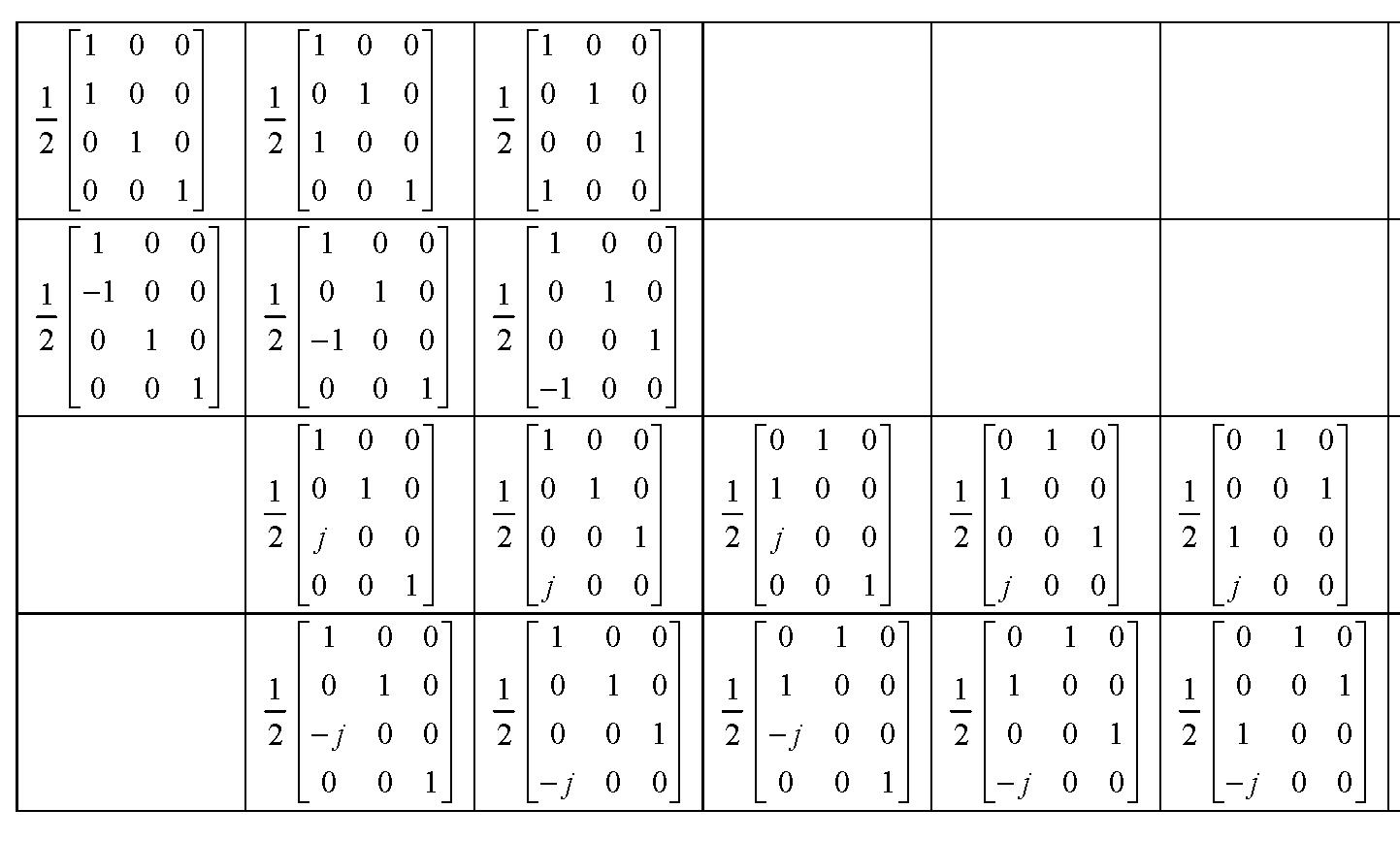 Figure 112010009825391-pat01196