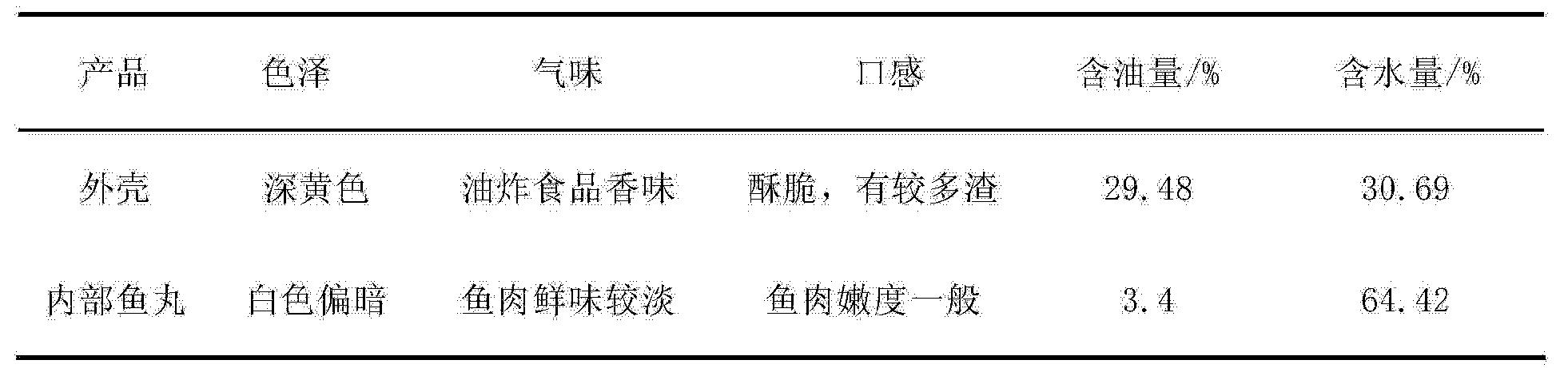 Figure CN104207152AD00081