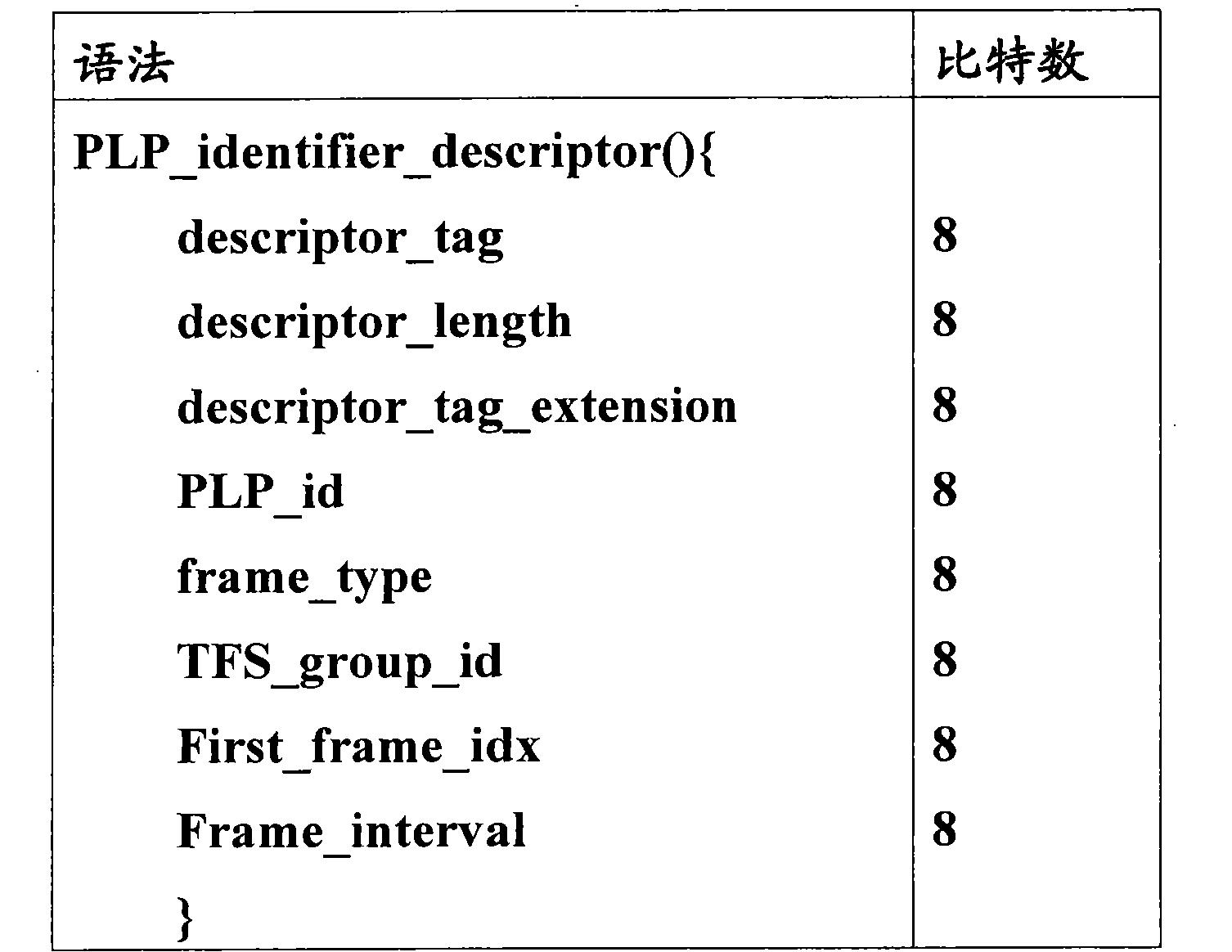Figure CN101971533BD00161