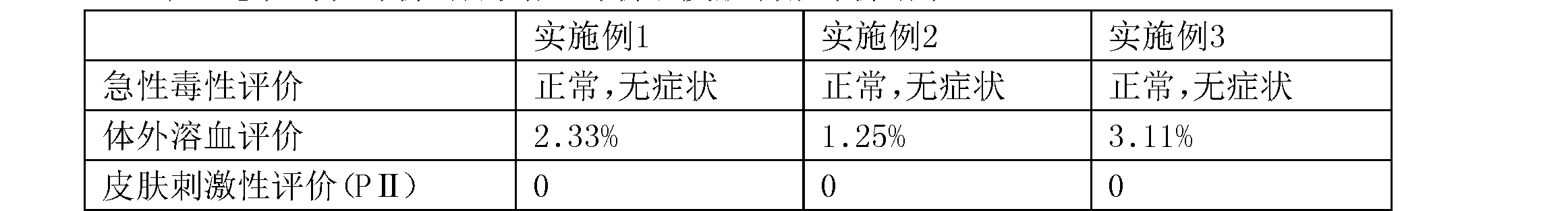 Figure CN106421931AD00071