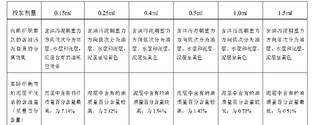 Figure CN105198180AD00081