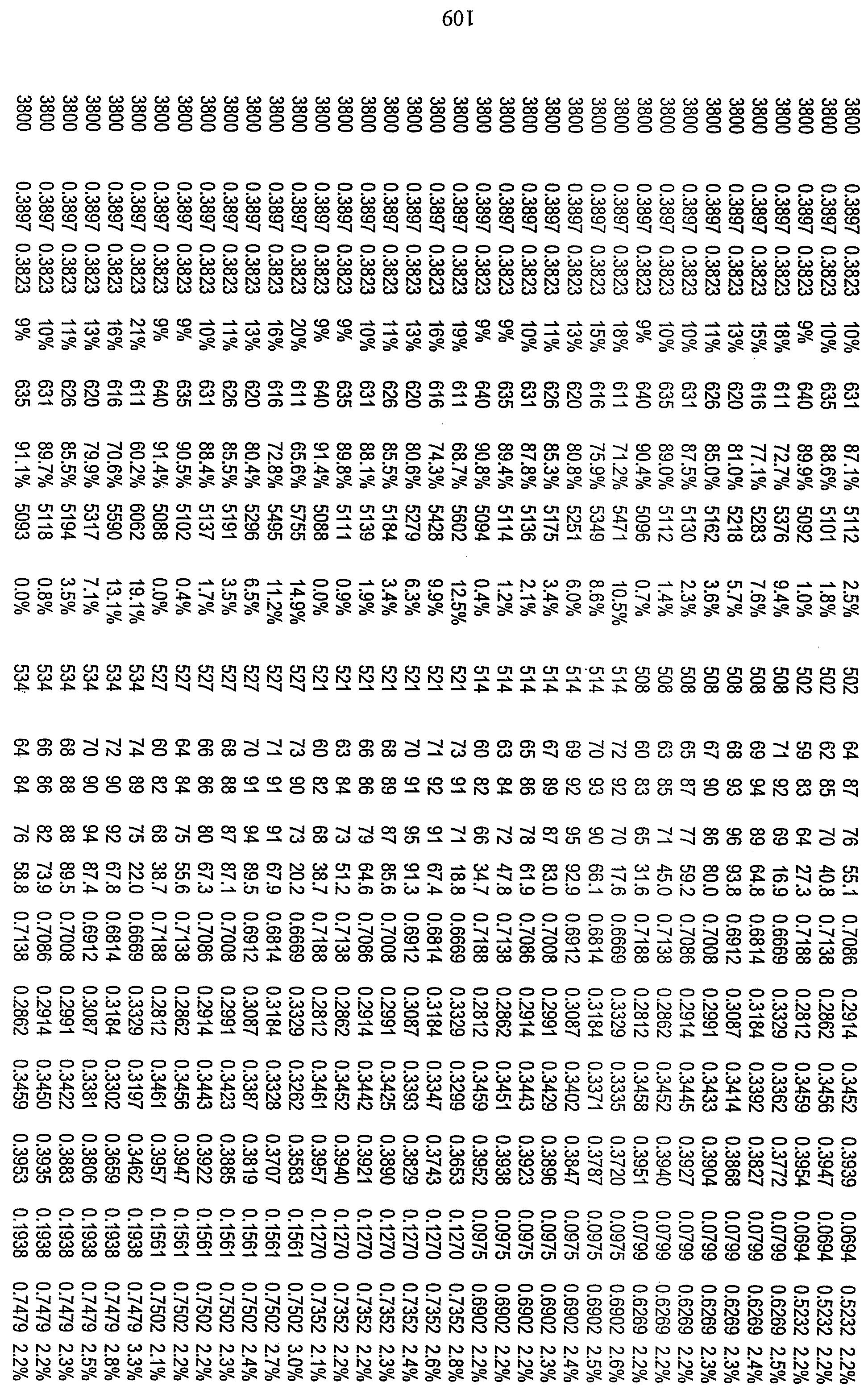 Figure 112010029469117-pct00075