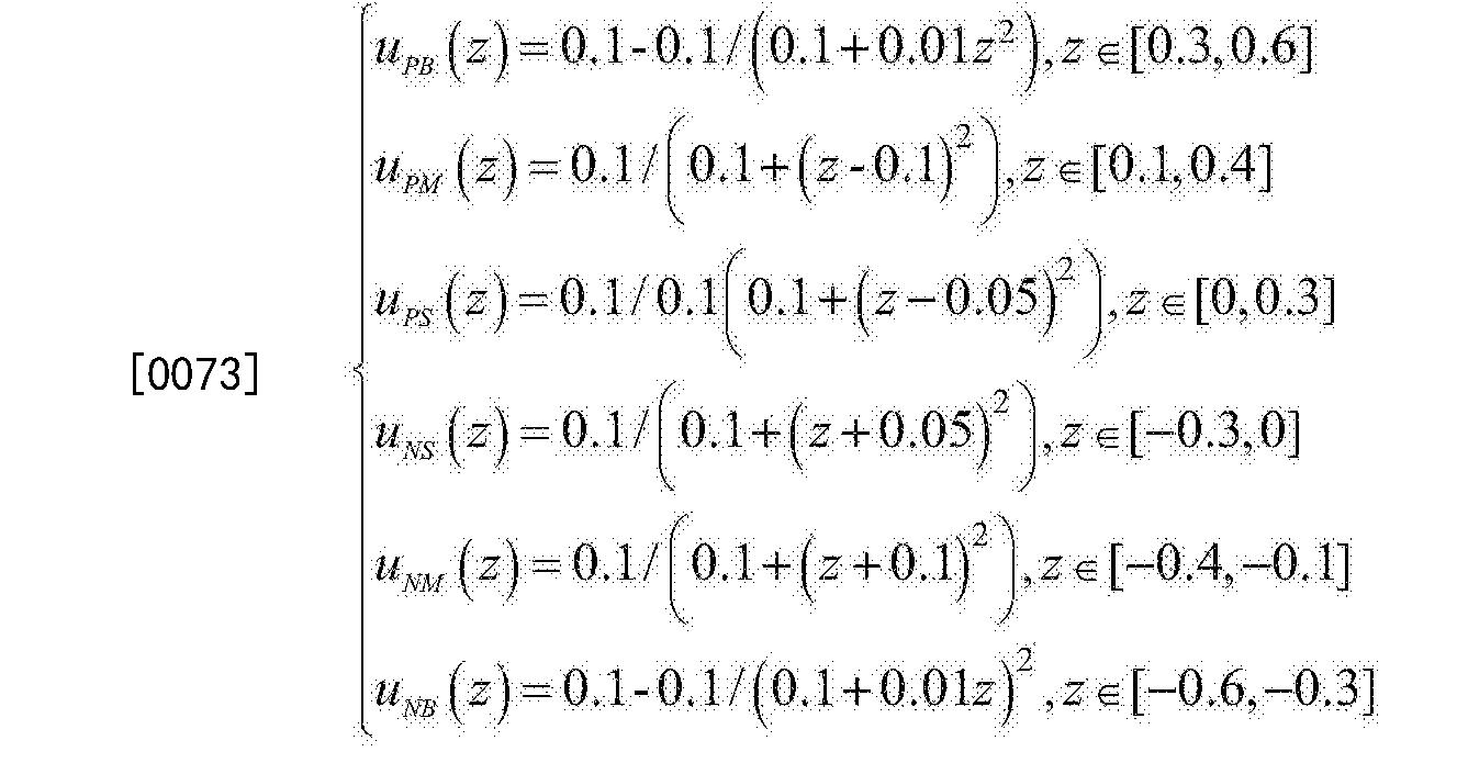 Figure CN105082488AD00102