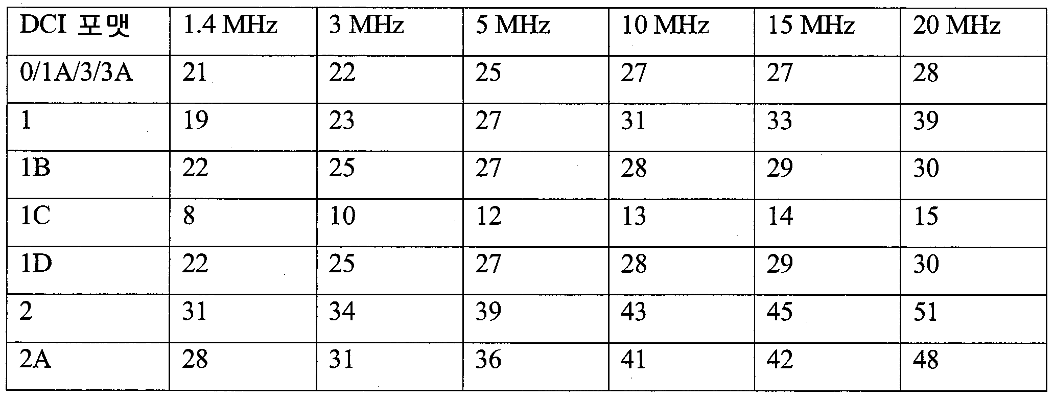 Figure 112012043409153-pct00001