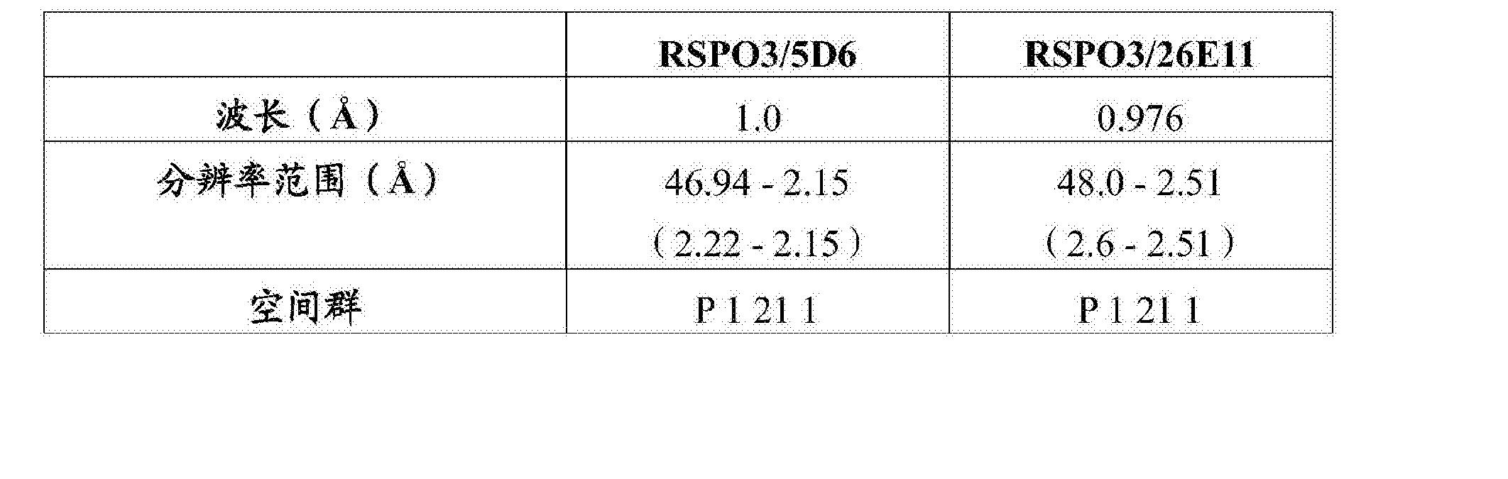 Figure CN105744954AD00751