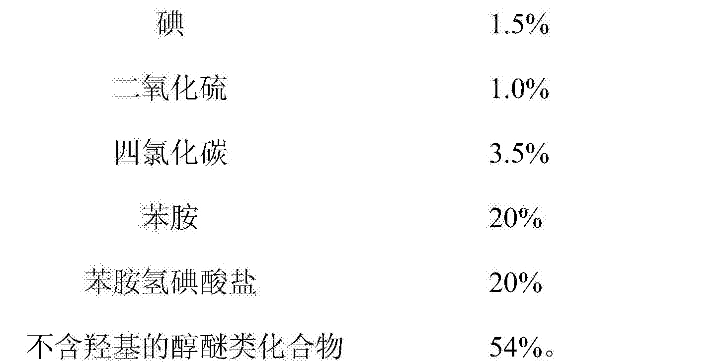 Figure CN106442862BD00061