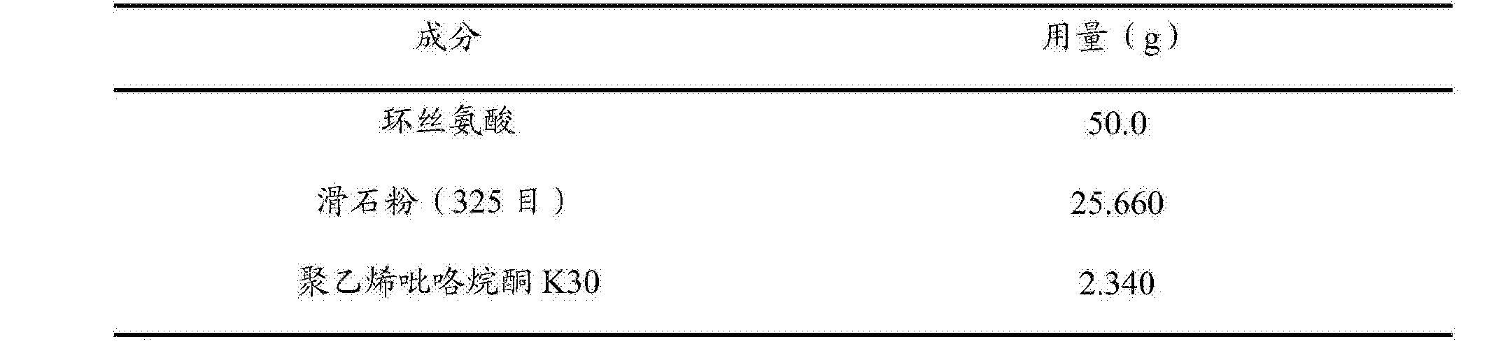 Figure CN105476976BD00232