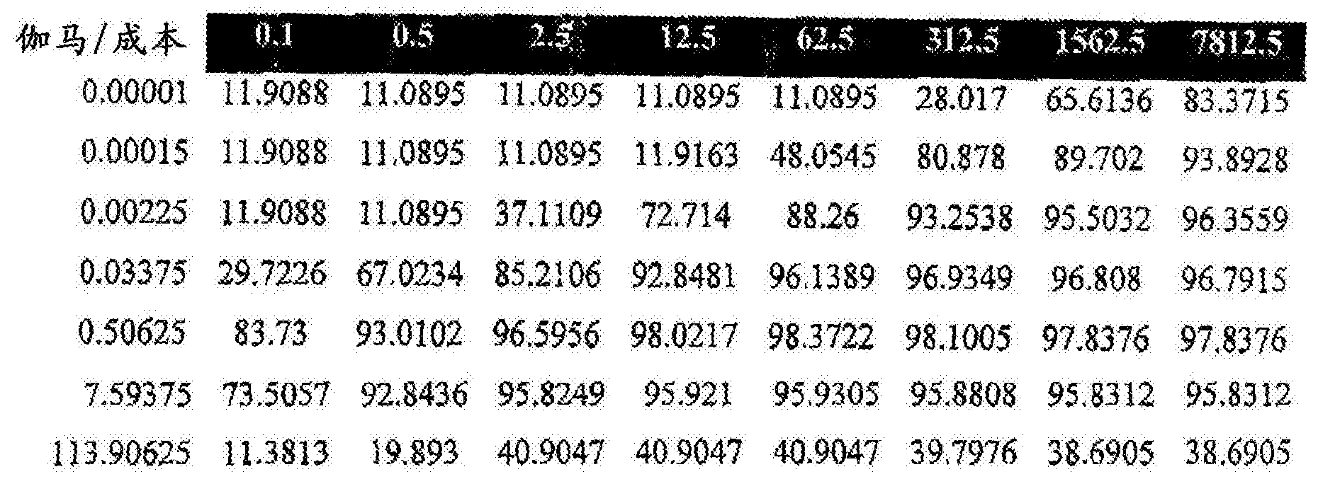 Figure CN106462725AD00241