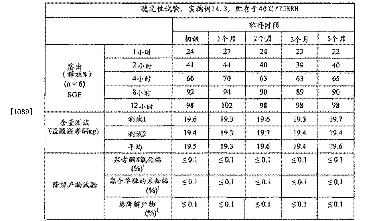 Figure CN102657630BD00982