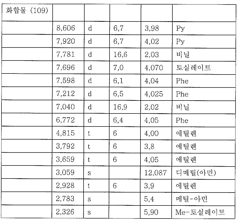 Figure 112007088248652-PCT00037
