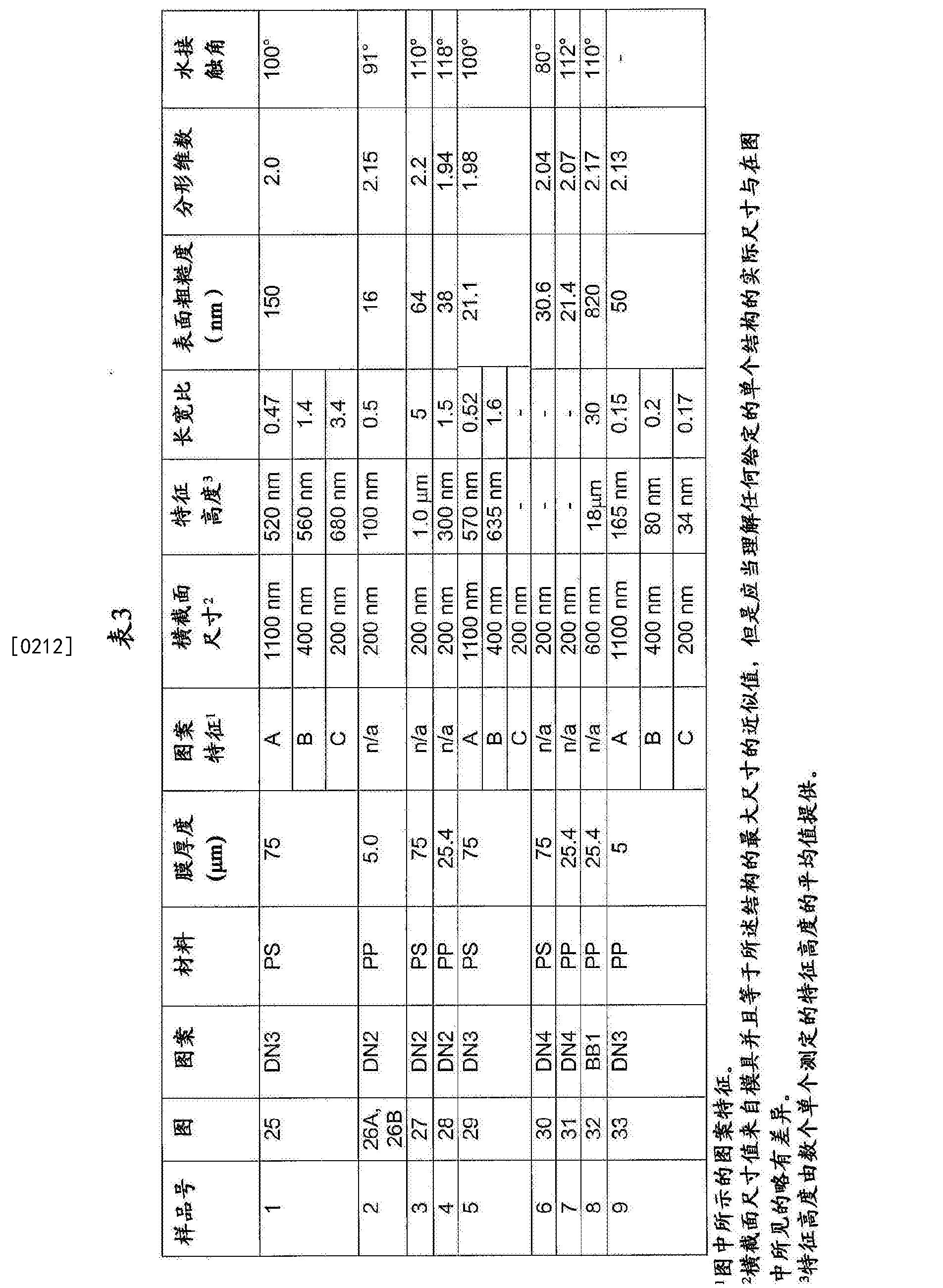 Figure CN102971037BD00241