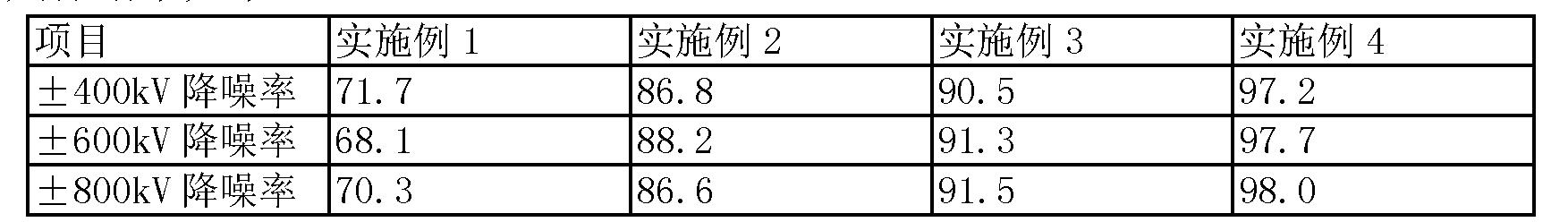 Figure CN105244151AD00051