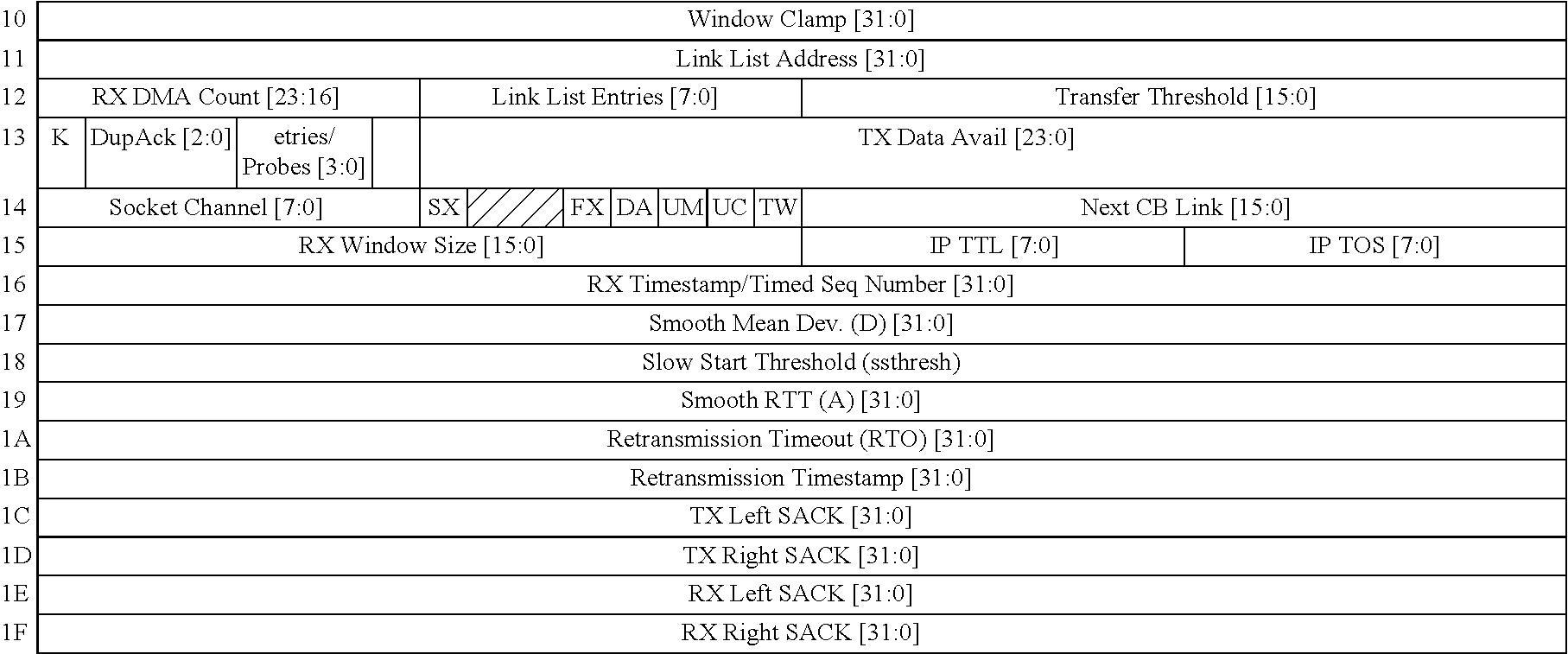 Figure US20040062267A1-20040401-C00002