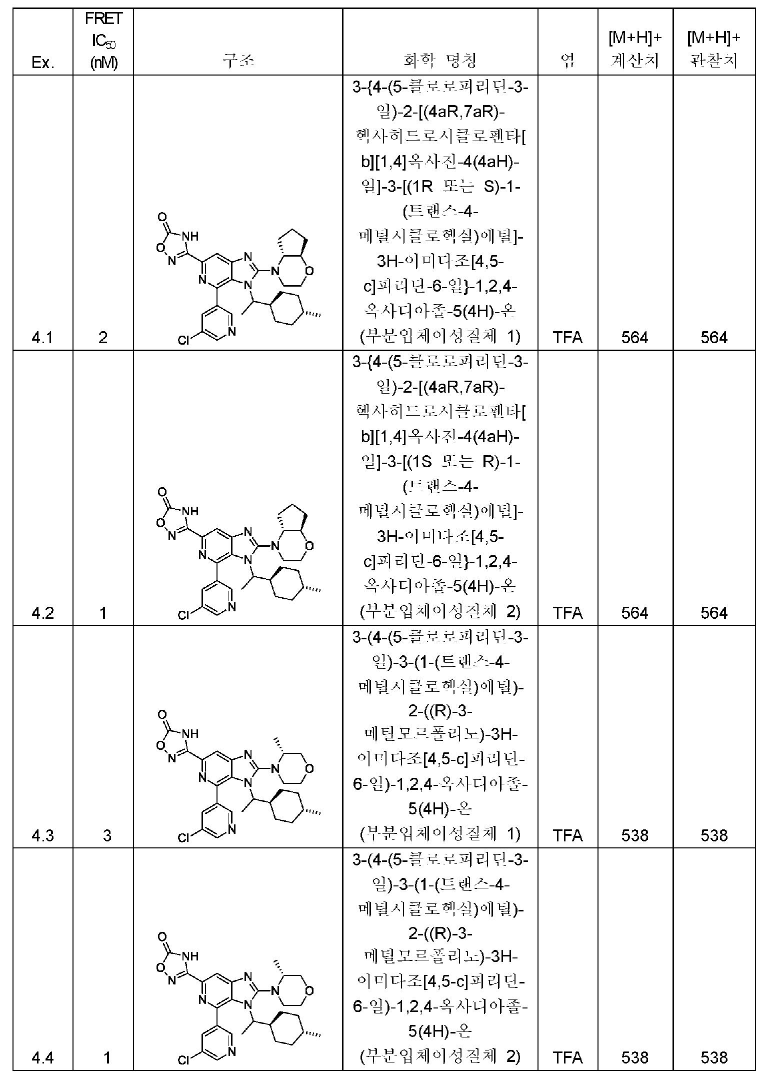 Figure pct00296