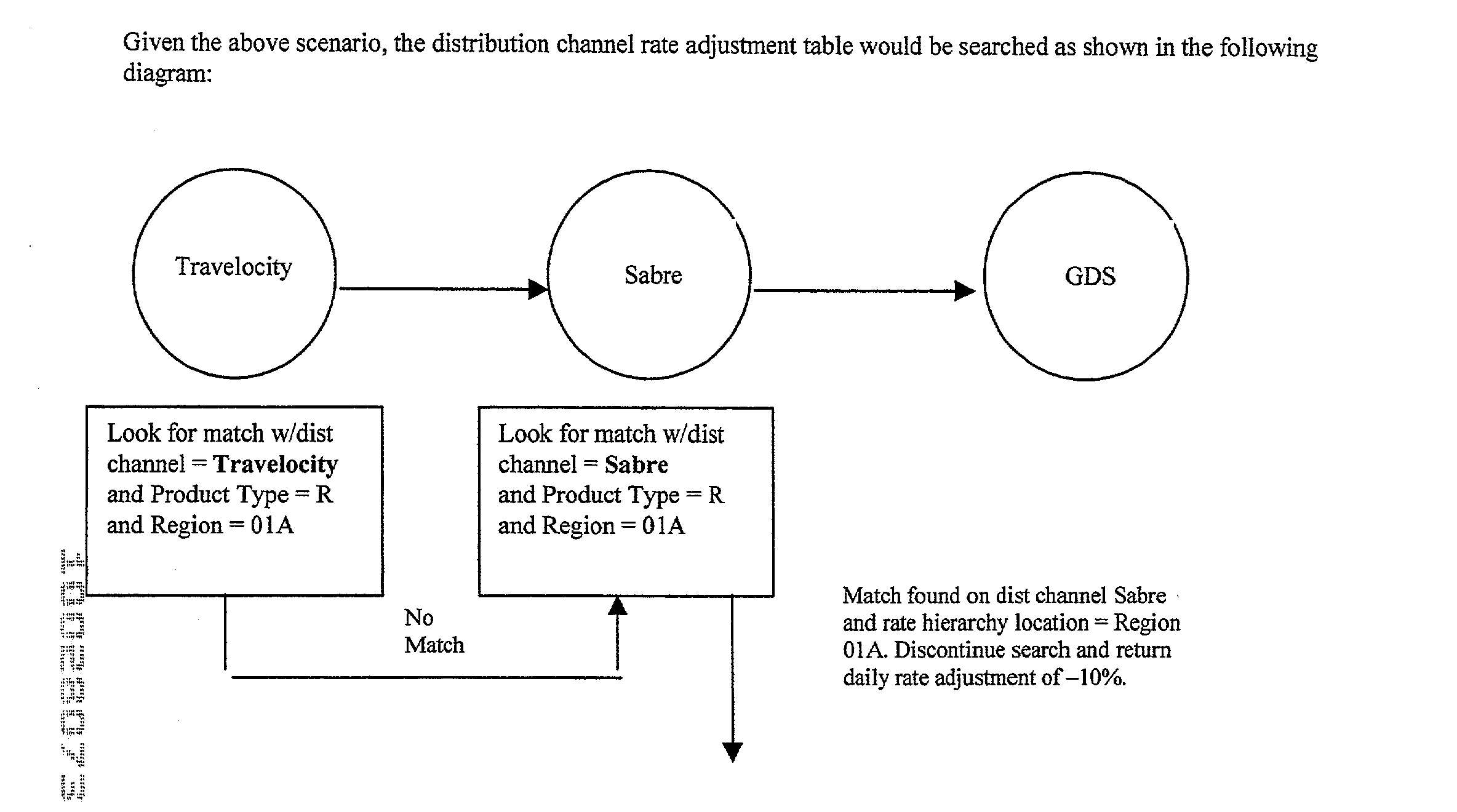 Figure US20030125992A1-20030703-P00962