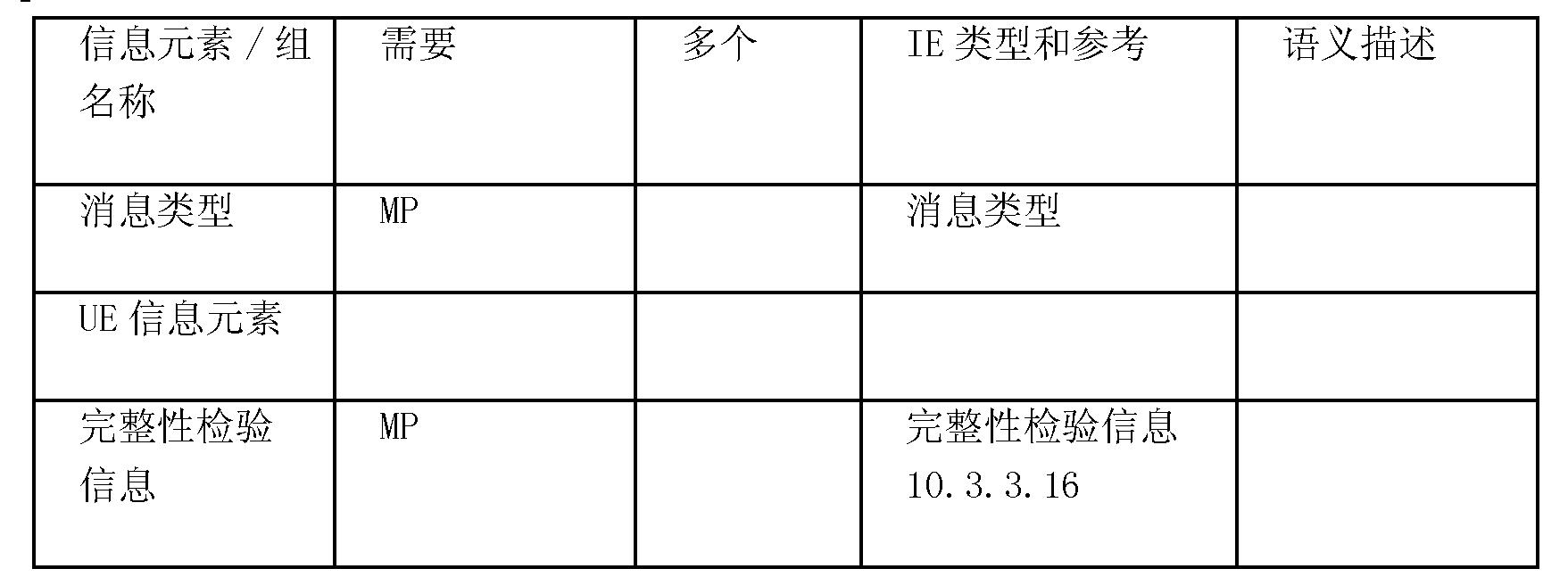 Figure CN101911816BD00211