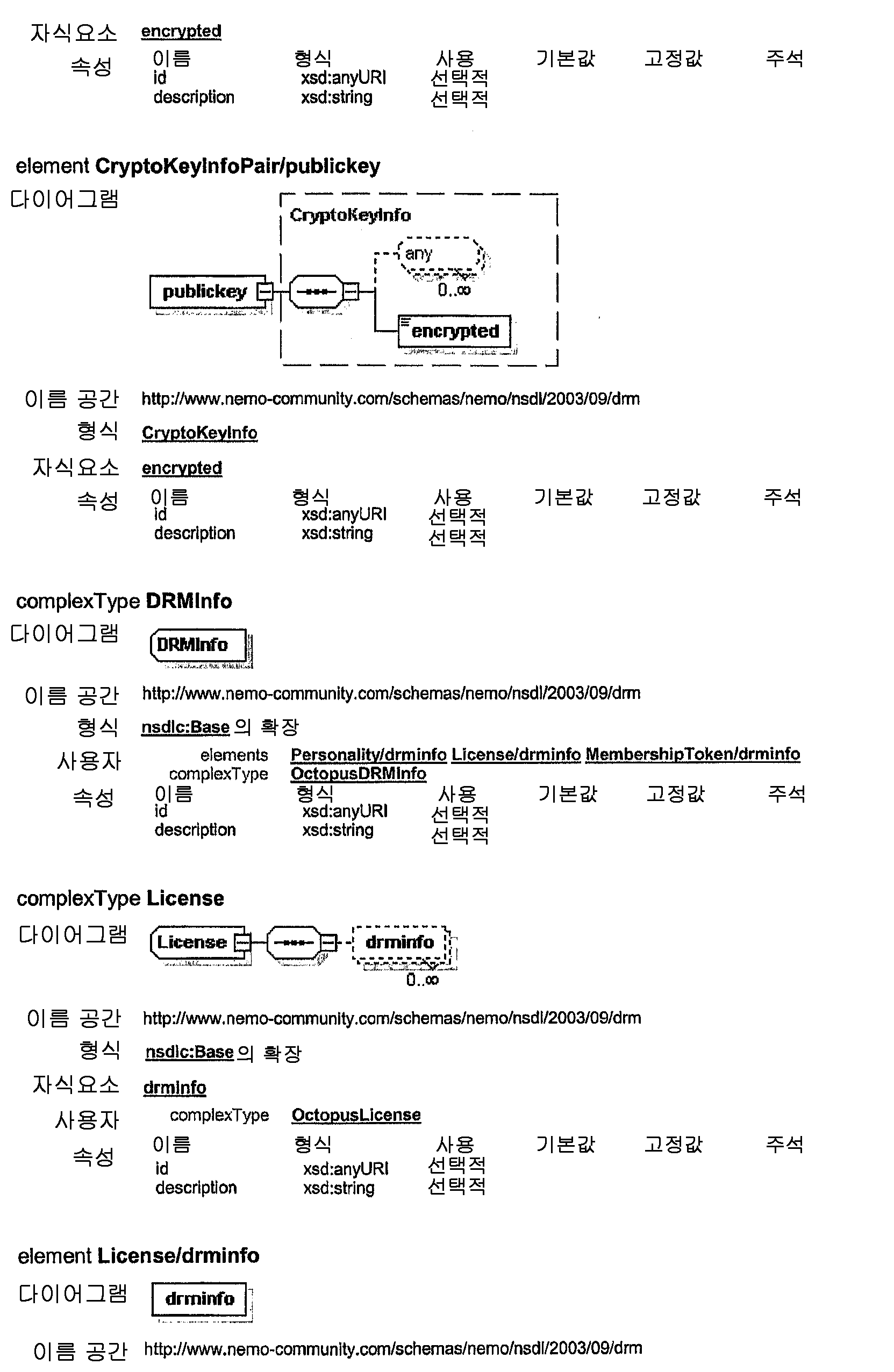 Figure 112010023141488-pat00047
