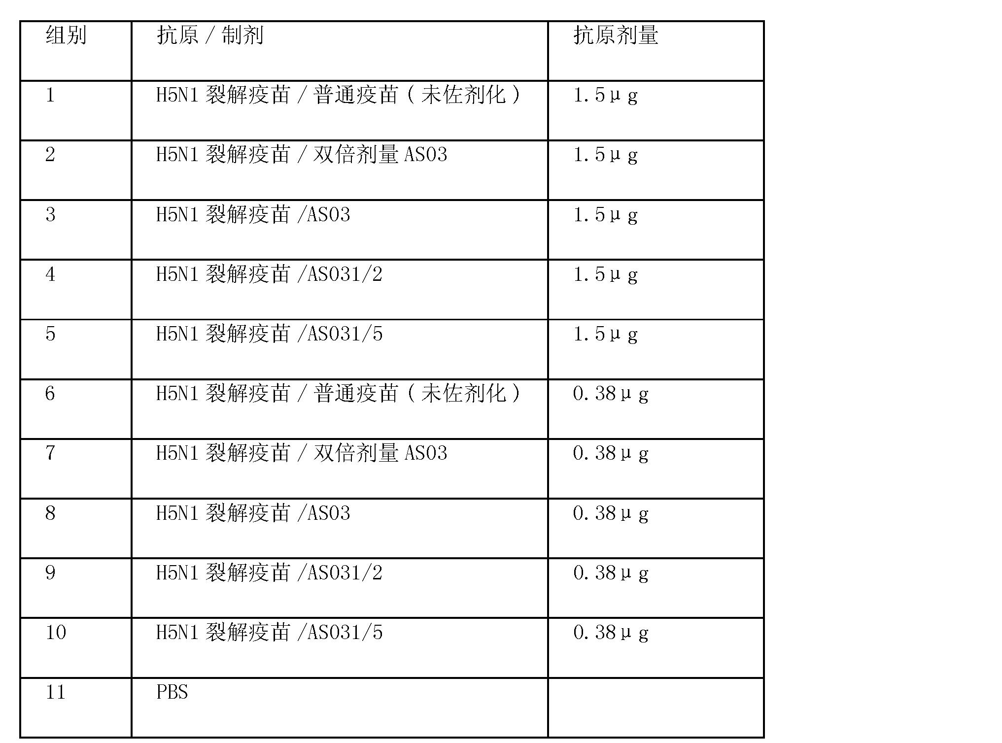 Figure CN101522218BD00381