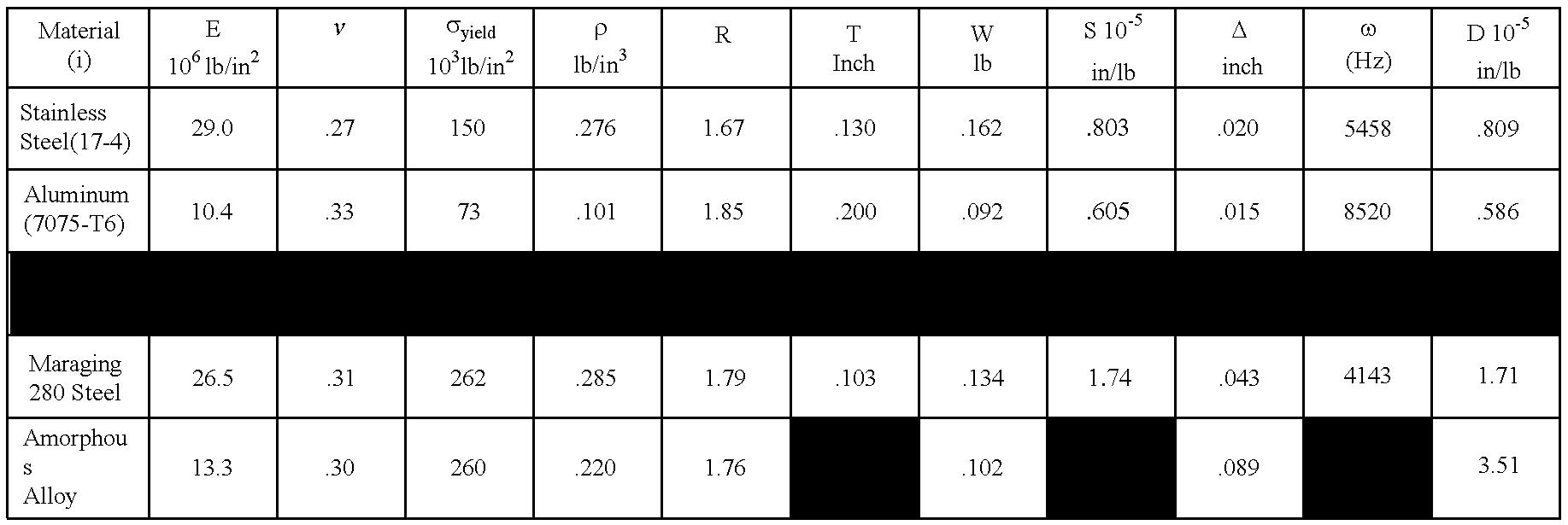 Figure US06348015-20020219-C00002