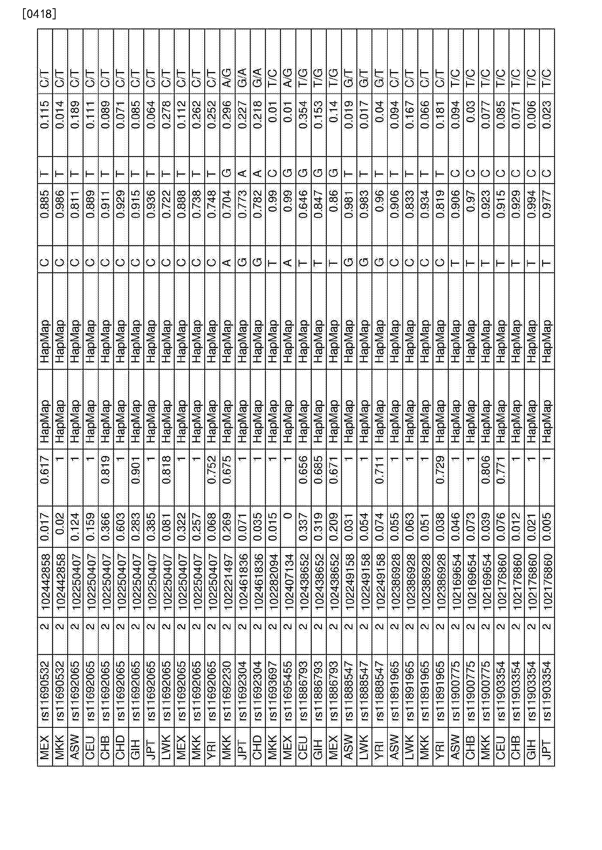 Figure CN107109494AD00891