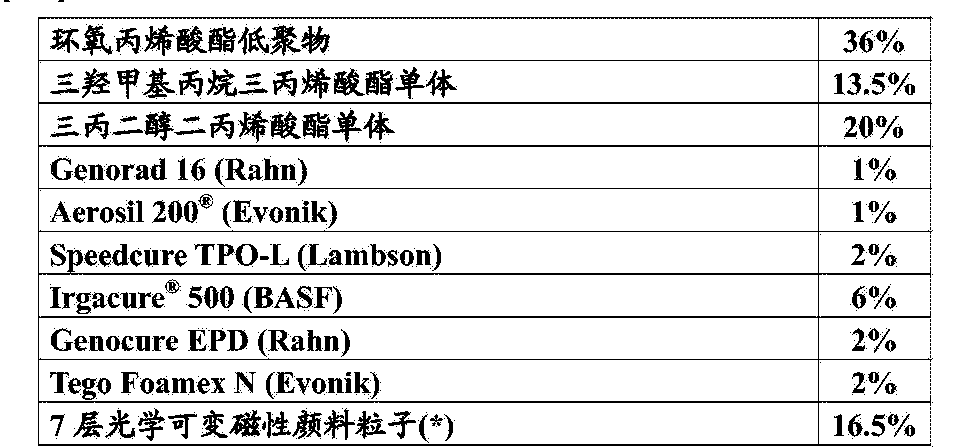 Figure CN105980068AD00211