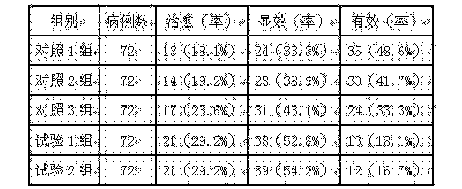 Figure CN105285693AD00091