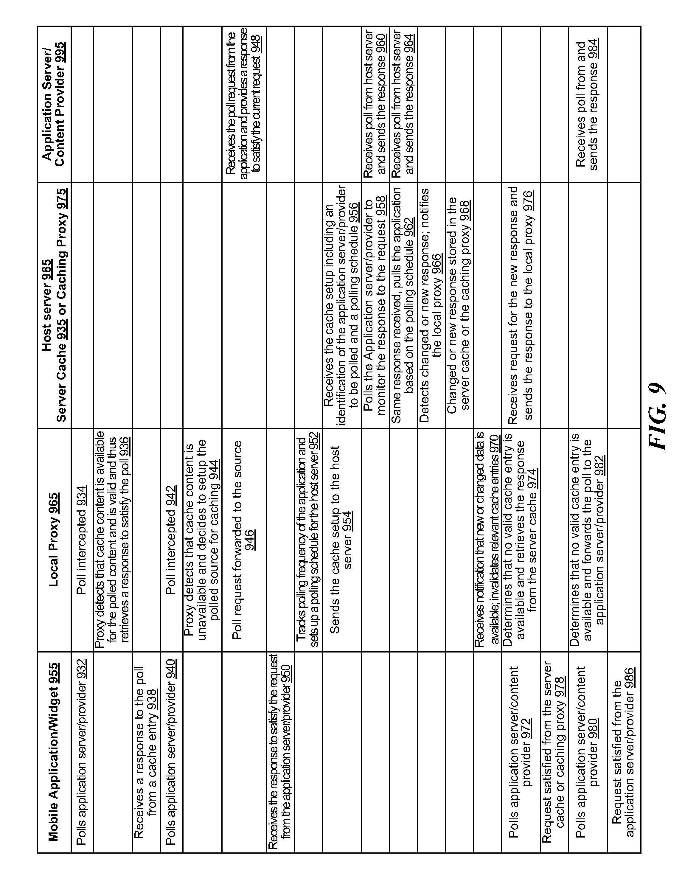 US20130159395A1 - Mobile network reporting and usage analytics