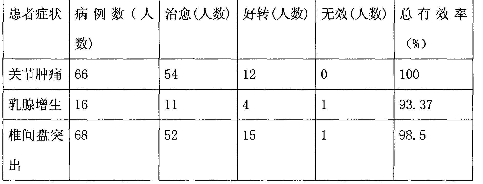 Figure CN104436103AD00091